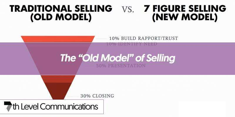 "The ""Old Model"" of Selling"
